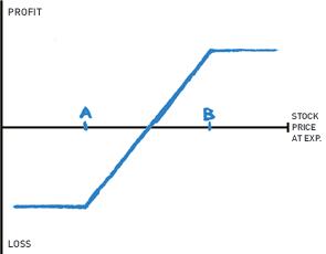 Opciones binarias de keith davis